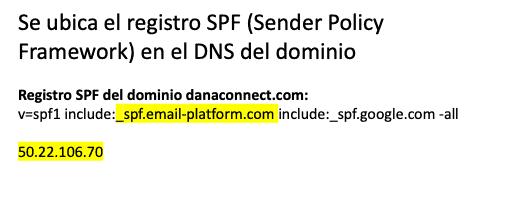Registro SPF