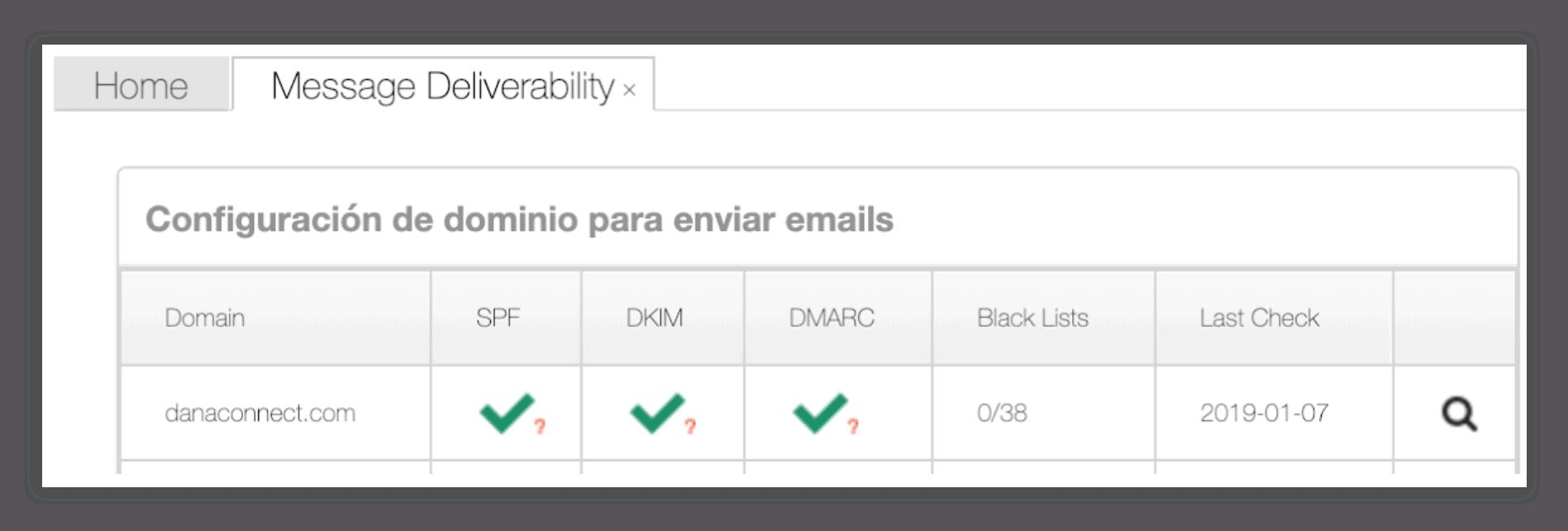 Visualización del la capacidad de entrega de email de los dominios en la plataforma DANAConnect