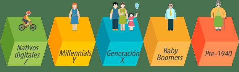 nbsp  generaciones3x