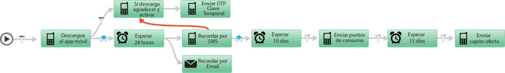nbsp| mktflujoautomatizadoapp3x