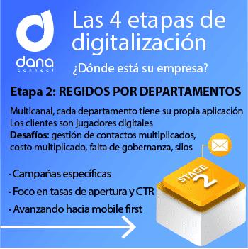 Las 4 etapas de la digitalización - Madurez digital