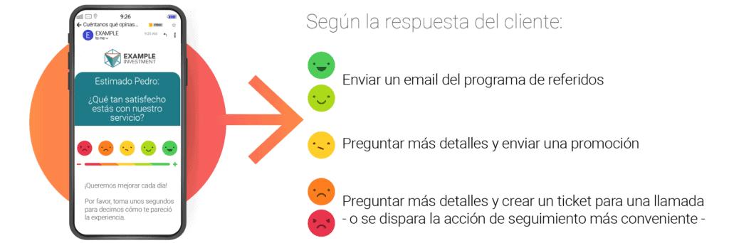 CSAT Encuesta de satisfacción antes de la renovaciónnbsp| CSATgenerico copy2x
