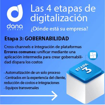 Etapas de madurez digital -> Etapa 3: Empresas con gobernabilidad sobre las comunicaciones con los clientes