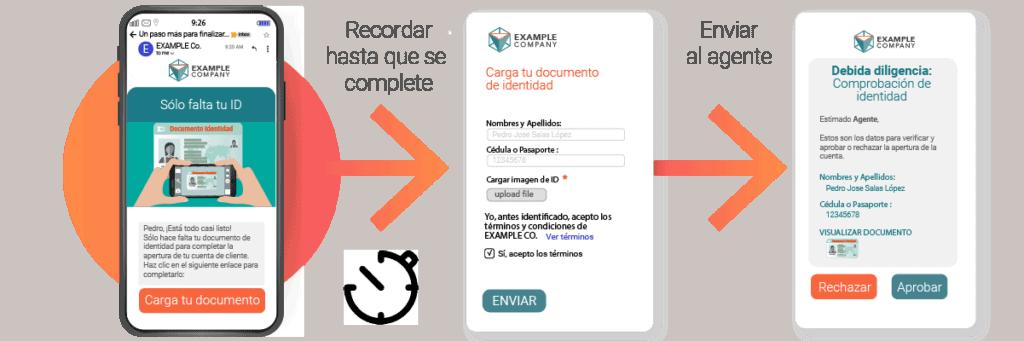 autoconsigna de documentos