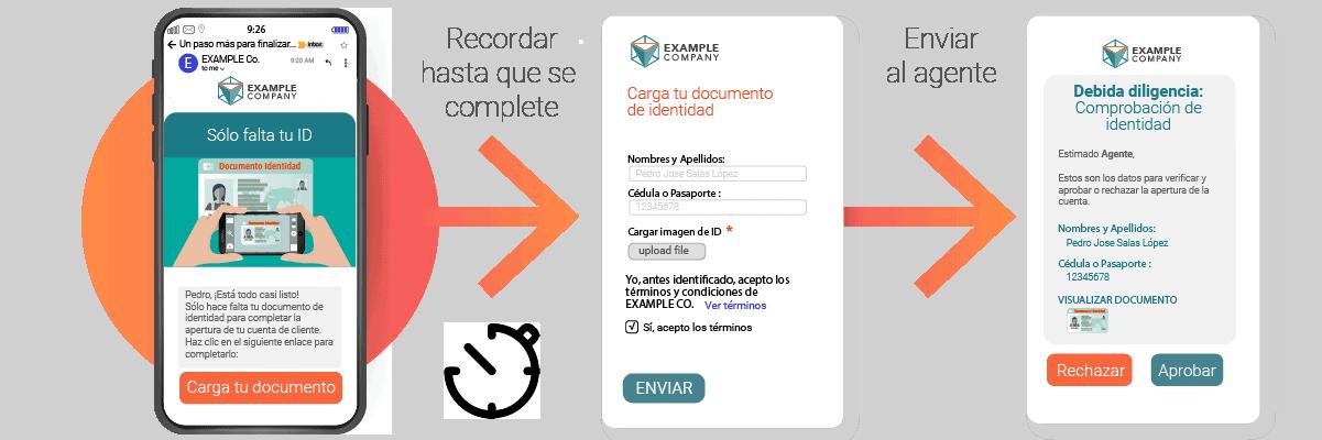 autoconsigna de documentosnbsp| autoconsigna de documentos