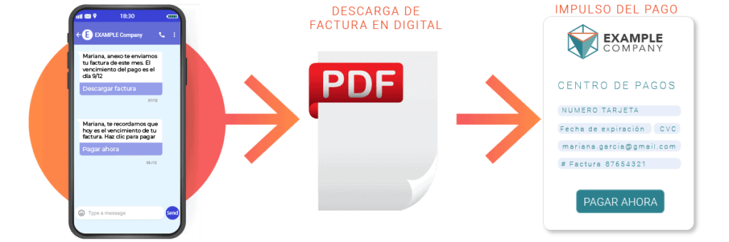 Envío de Factura Digital con Seguimiento de Pagonbsp| factura con seguimiento