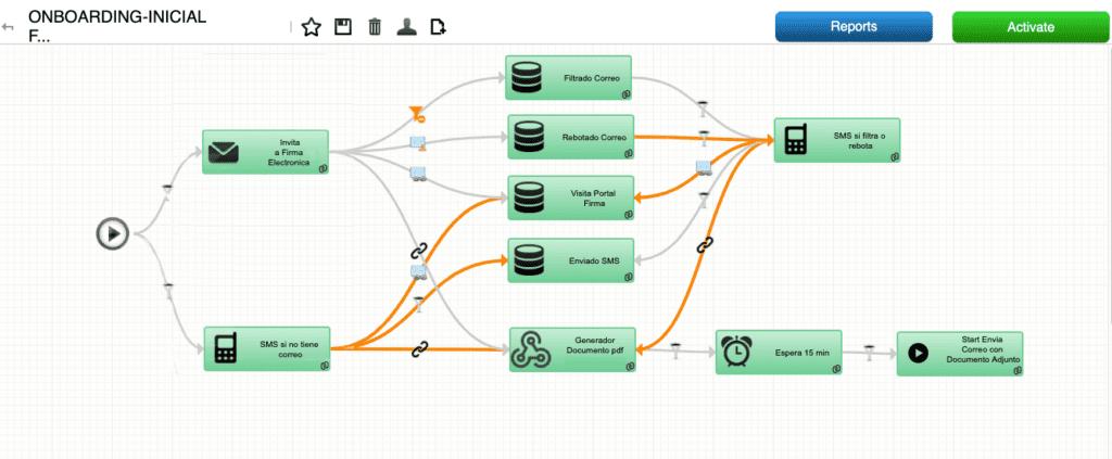 API para generación de firma de documento digital para seguros - Emisión digital de Póliza