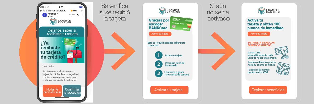 nbsp| secuencia de activacion de tarjeta de credito